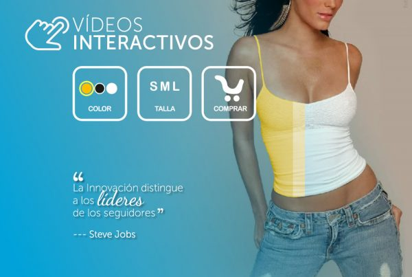 Videos Interactivos, Marketing Digital
